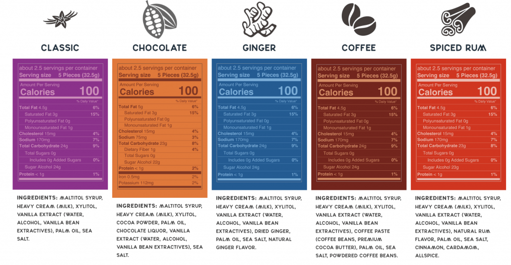 low-carb candy nutritional information