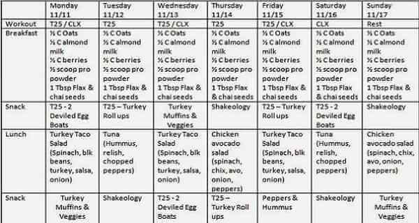 7-Day Ketogenic Diet Meal Plan And Menu