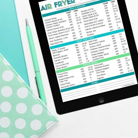 printable air fryer cook times chart showing on an ipad screen